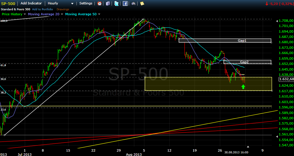 spx_support
