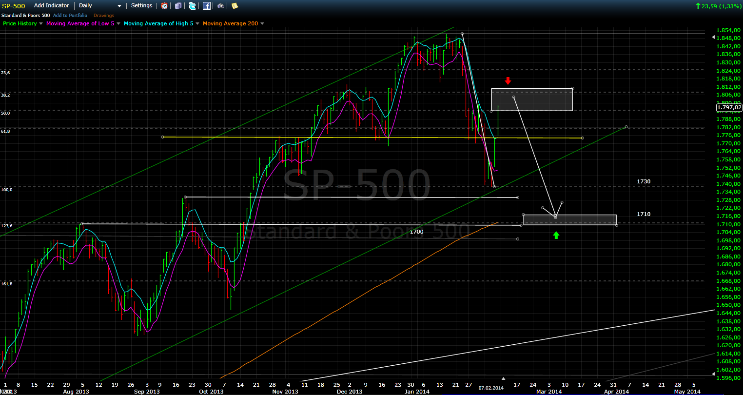spx_daily